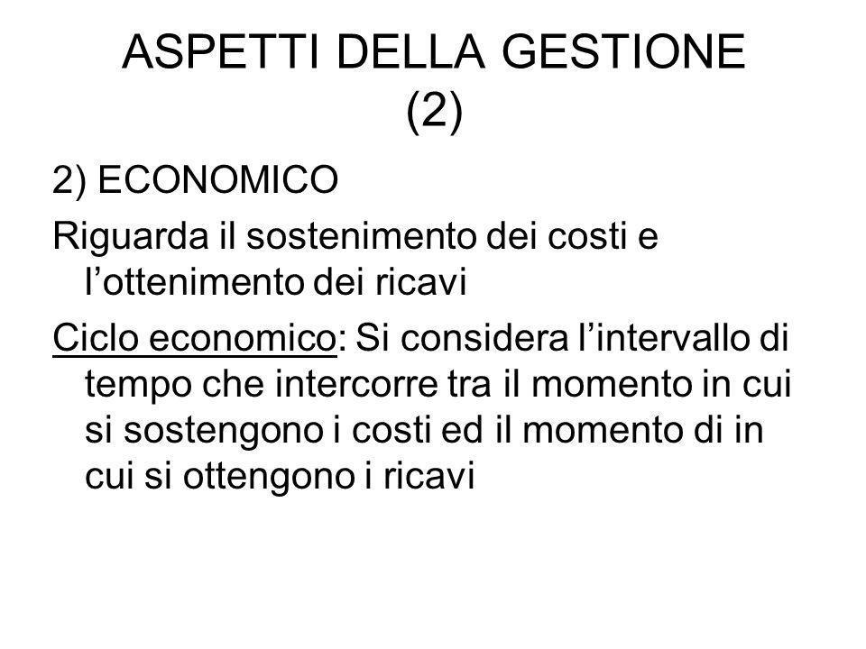 ASPETTI DELLA GESTIONE (2) 2) ECONOMICO Riguarda il sostenimento dei costi e lottenimento dei ricavi Ciclo economico: Si considera lintervallo di temp