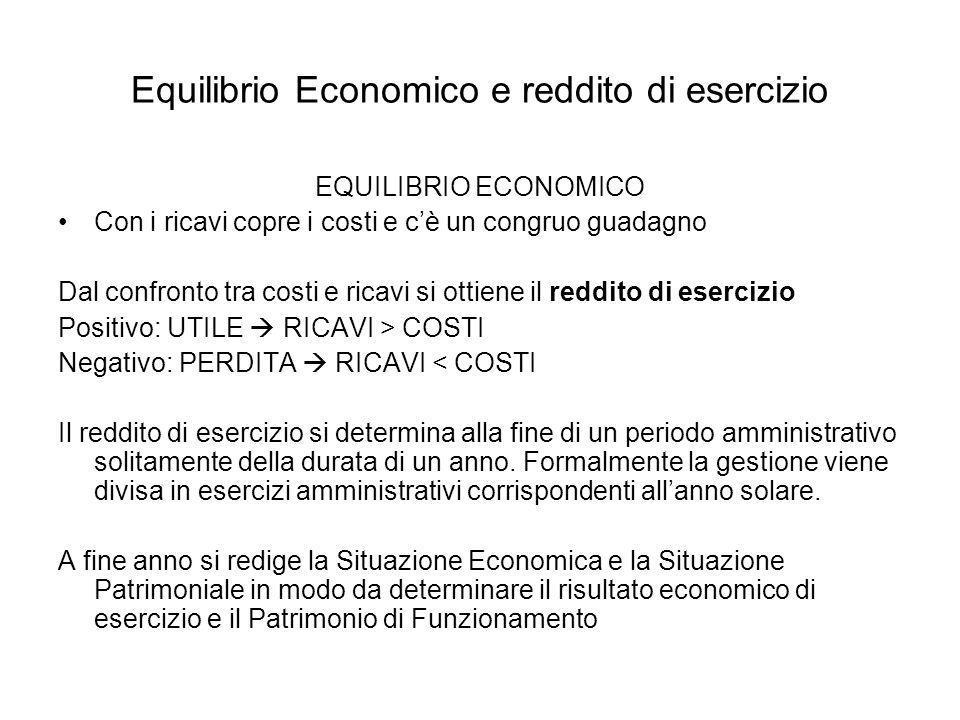 Equilibrio Economico e reddito di esercizio EQUILIBRIO ECONOMICO Con i ricavi copre i costi e cè un congruo guadagno Dal confronto tra costi e ricavi