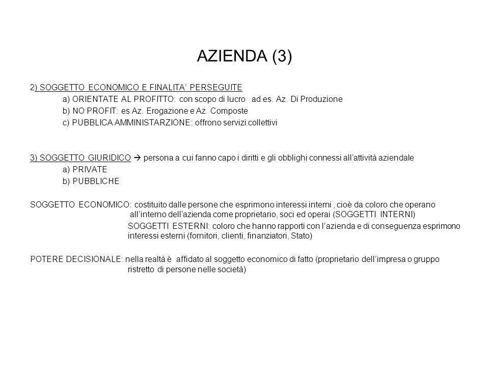 AZIENDA (3) 2) SOGGETTO ECONOMICO E FINALITA PERSEGUITE a) ORIENTATE AL PROFITTO: con scopo di lucro ad es. Az. Di Produzione b) NO PROFIT: es Az. Ero