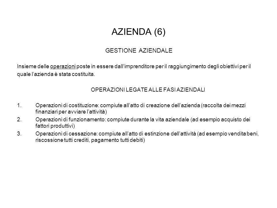 AZIENDA (6) GESTIONE AZIENDALE Insieme delle operazioni poste in essere dallimprenditore per il raggiungimento degli obiettivi per il quale lazienda è stata costituita.