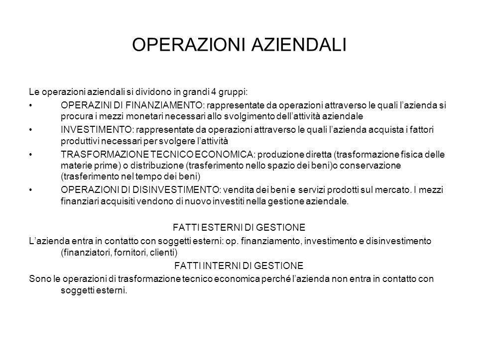 OPERAZIONI AZIENDALI Le operazioni aziendali si dividono in grandi 4 gruppi: OPERAZINI DI FINANZIAMENTO: rappresentate da operazioni attraverso le qua
