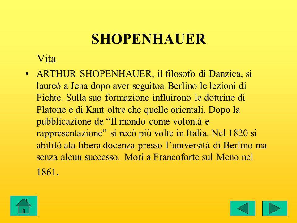 Kierkegaard Shopenhauer Feuerbach