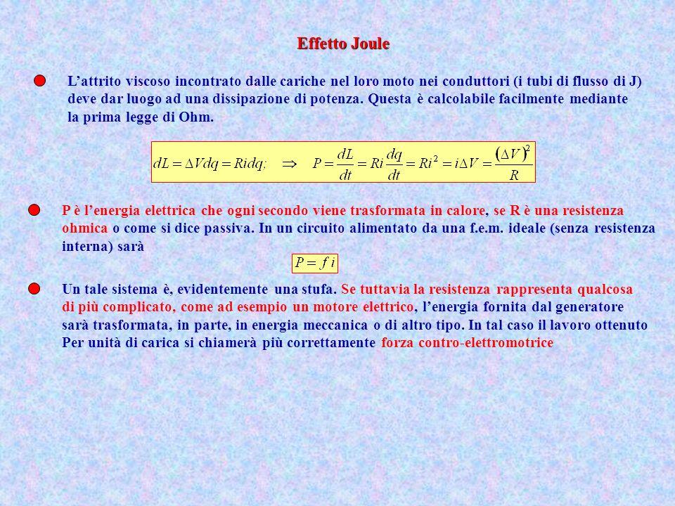 Lattrito viscoso incontrato dalle cariche nel loro moto nei conduttori (i tubi di flusso di J) deve dar luogo ad una dissipazione di potenza. Questa è