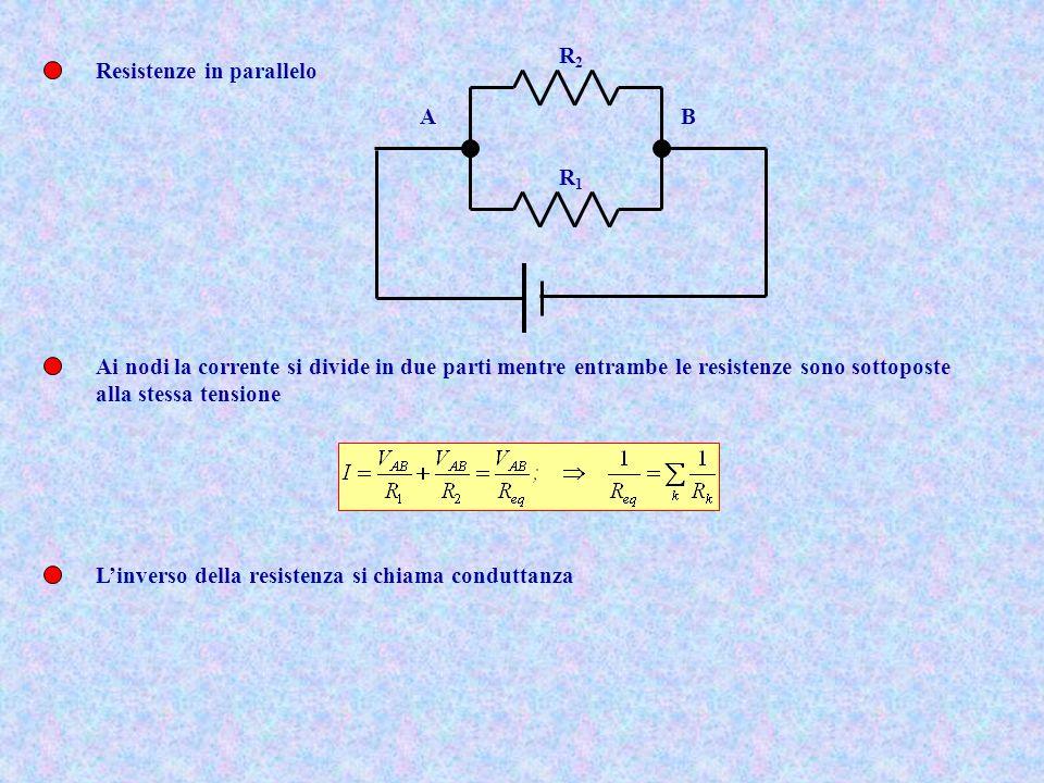 Resistenze in parallelo R1R1 R2R2 AB Ai nodi la corrente si divide in due parti mentre entrambe le resistenze sono sottoposte alla stessa tensione Lin