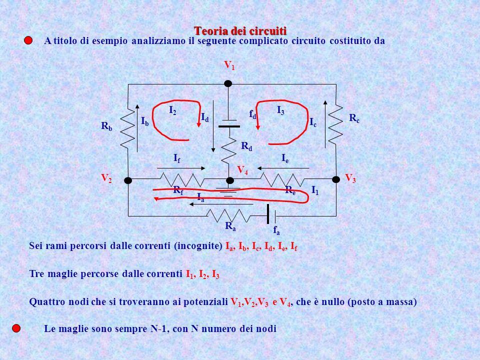 A titolo di esempio analizziamo il seguente complicato circuito costituito da RcRc ReRe RaRa RbRb fafa fdfd RfRf RdRd IbIb IdId IcIc IaIa IfIf IeIe I2
