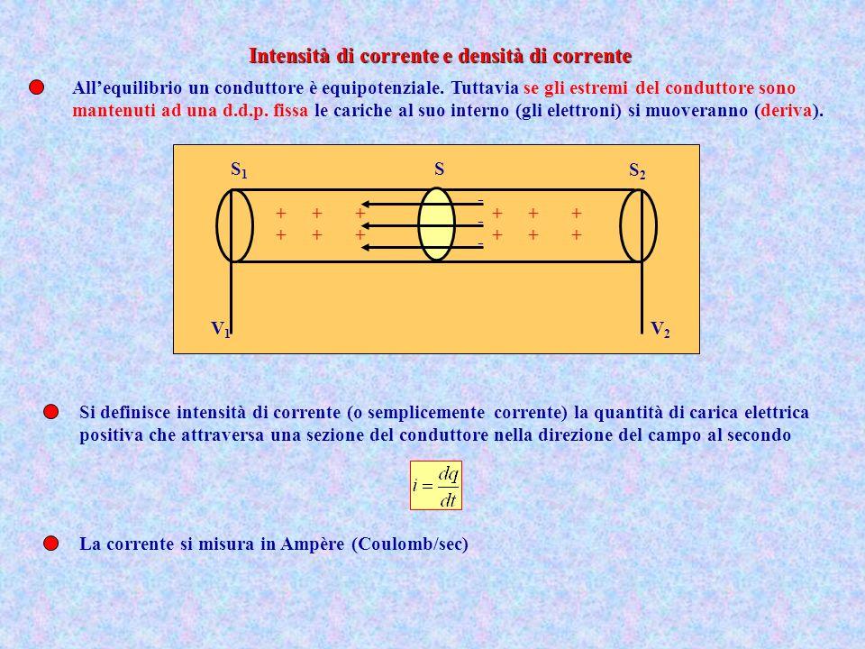Allequilibrio un conduttore è equipotenziale. Tuttavia se gli estremi del conduttore sono mantenuti ad una d.d.p. fissa le cariche al suo interno (gli