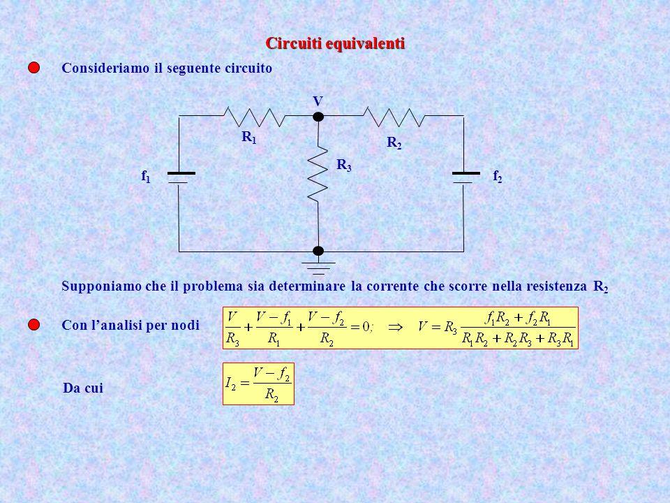 Consideriamo il seguente circuito Supponiamo che il problema sia determinare la corrente che scorre nella resistenza R 2 R2R2 R3R3 R1R1 f1f1 f2f2 V Co