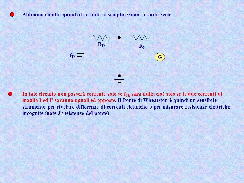 Abbiamo ridotto quindi il circuito al semplicissimo circuito serie: R5R5 R Th f Th G In tale circuito non passerà corrente solo se f Th sarà nulla cio