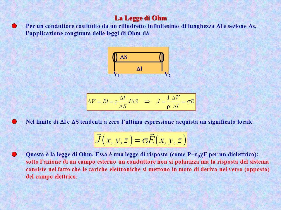 Per un conduttore costituito da un cilindretto infinitesimo di lunghezza l e sezione s, lapplicazione congiunta delle leggi di Ohm dà V1V1 V2V2 S l Ne