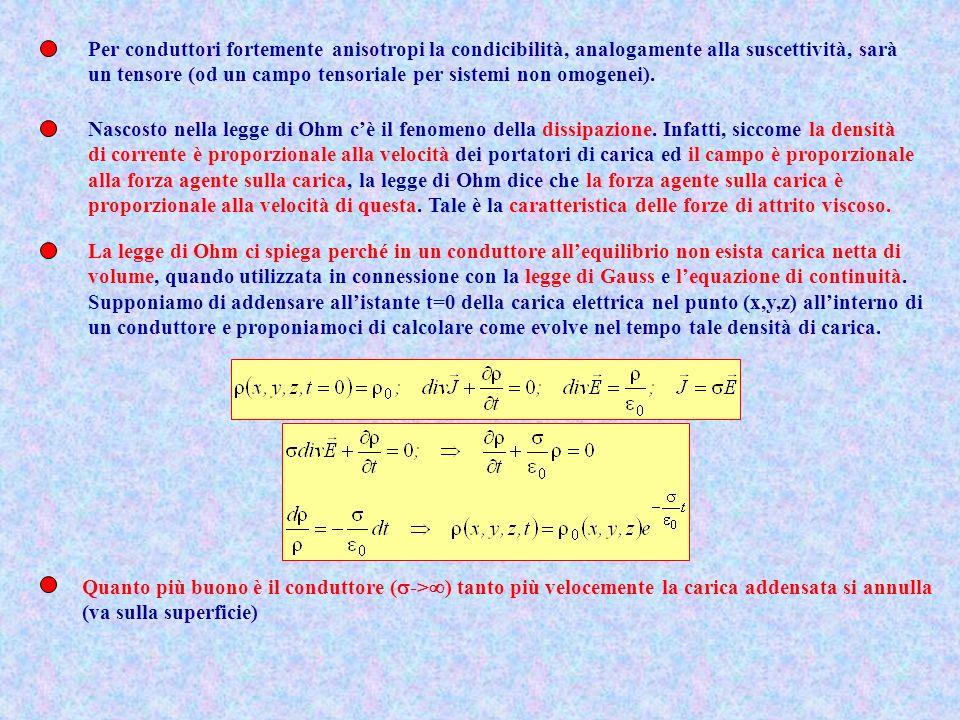 Per conduttori fortemente anisotropi la condicibilità, analogamente alla suscettività, sarà un tensore (od un campo tensoriale per sistemi non omogene