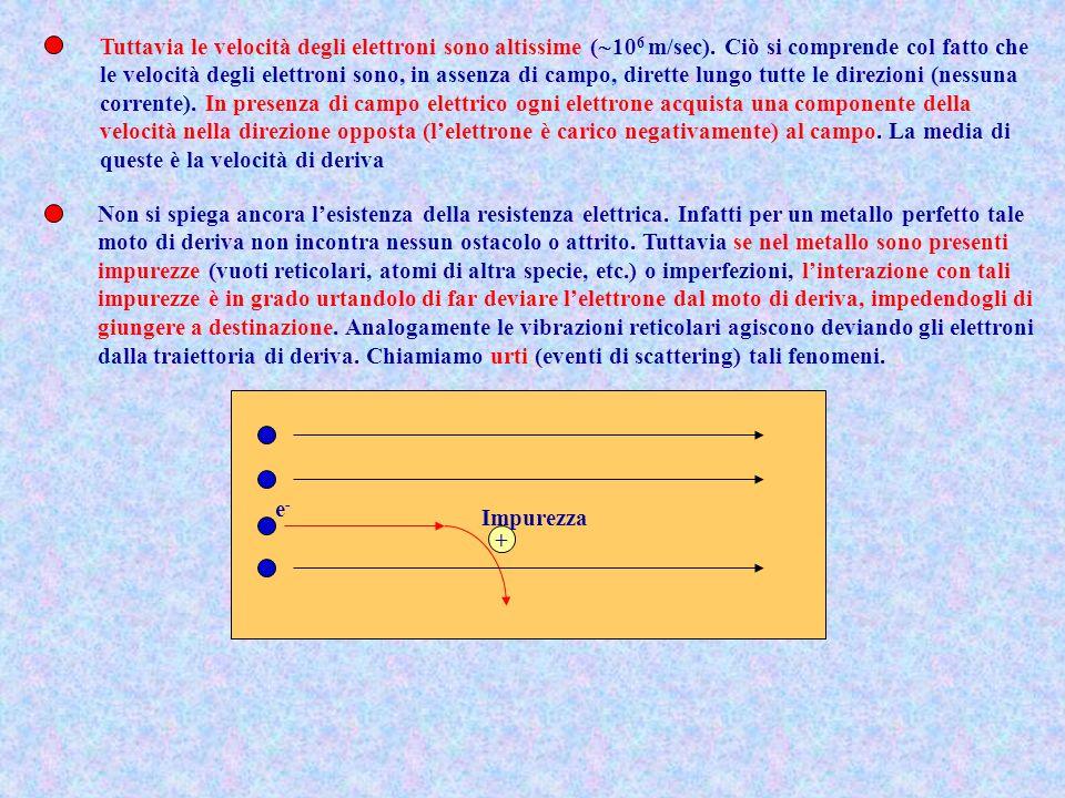 Tuttavia le velocità degli elettroni sono altissime ( 10 6 m/sec). Ciò si comprende col fatto che le velocità degli elettroni sono, in assenza di camp