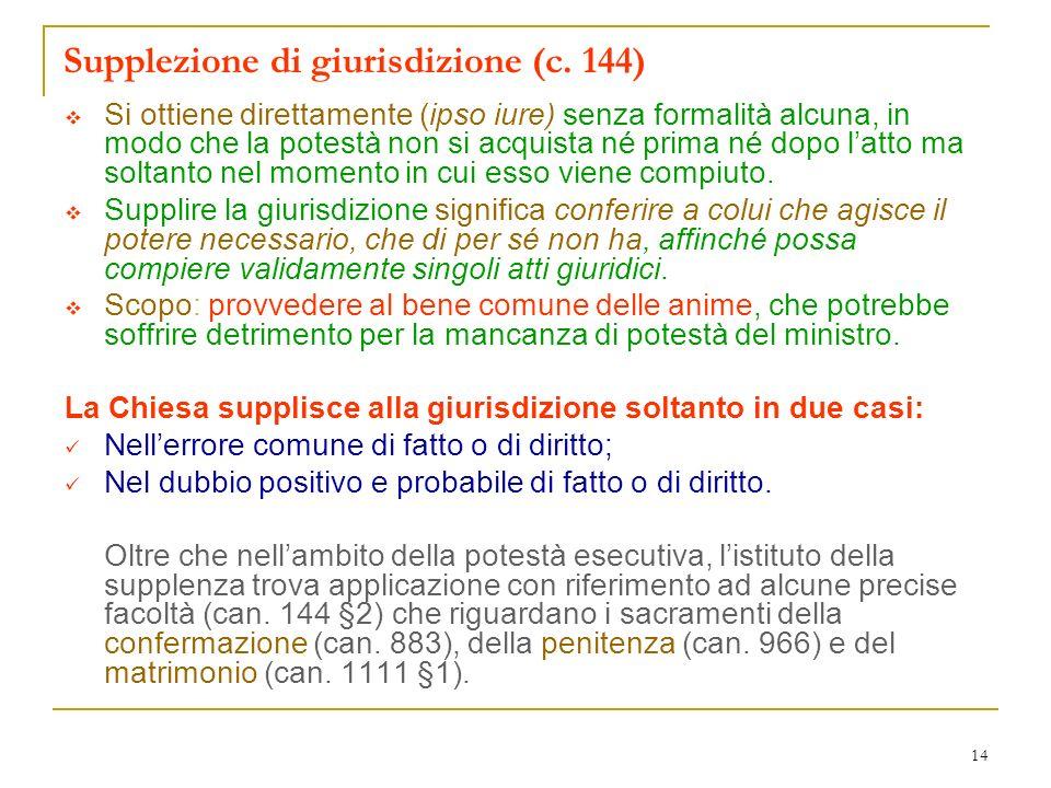 14 Supplezione di giurisdizione (c. 144) Si ottiene direttamente (ipso iure) senza formalità alcuna, in modo che la potestà non si acquista né prima n