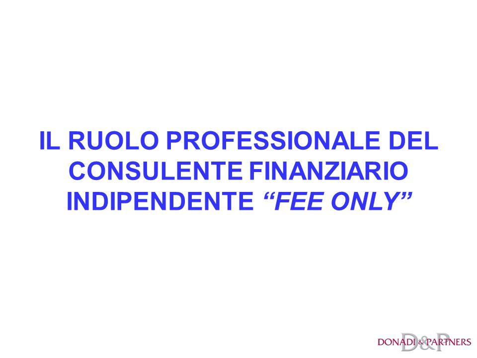 IL RUOLO PROFESSIONALE DEL CONSULENTE FINANZIARIO INDIPENDENTE FEE ONLY