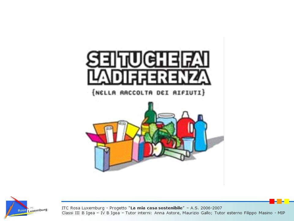ITC Rosa Luxemburg - Progetto La mia casa sostenibile – A.S. 2006-2007 Classi III B Igea – IV B Igea – Tutor interni: Anna Astore, Maurizio Gallo; Tut