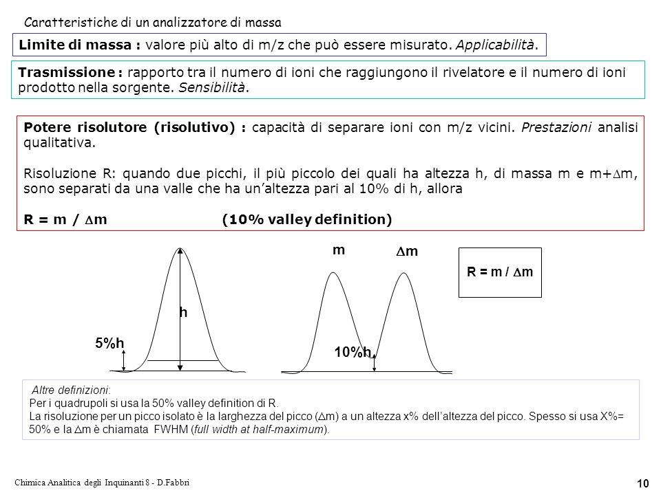 Chimica Analitica degli Inquinanti 8 - D.Fabbri 10 Potere risolutore (risolutivo) : capacità di separare ioni con m/z vicini.
