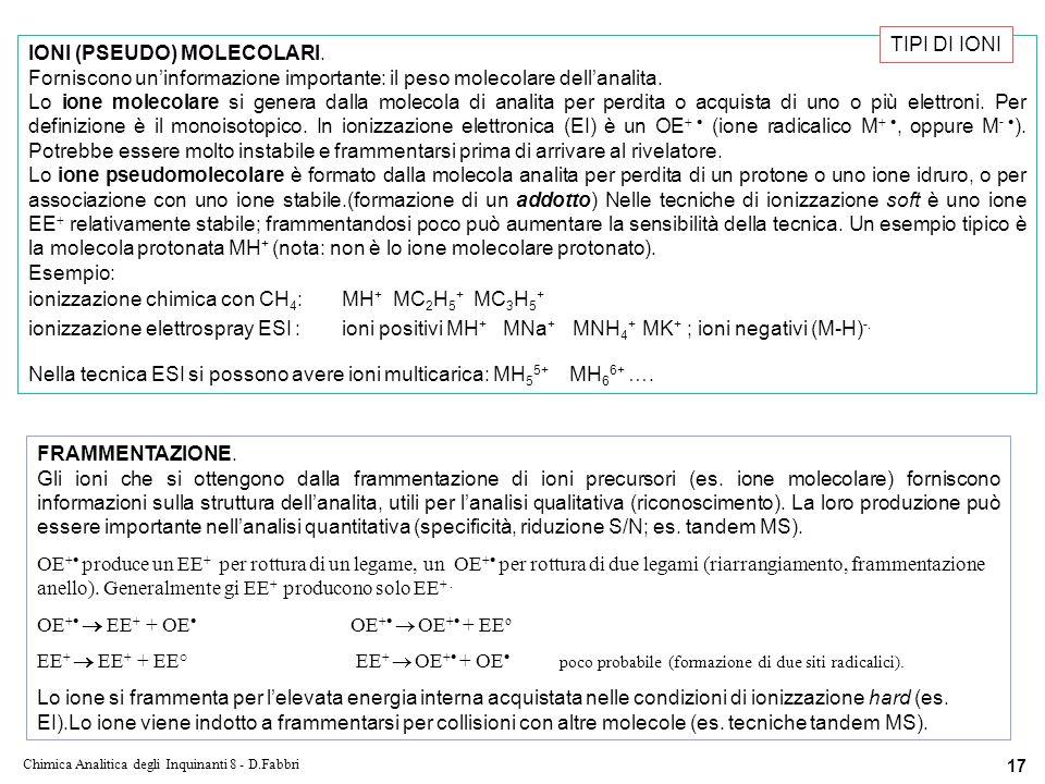 Chimica Analitica degli Inquinanti 8 - D.Fabbri 17 IONI (PSEUDO) MOLECOLARI.