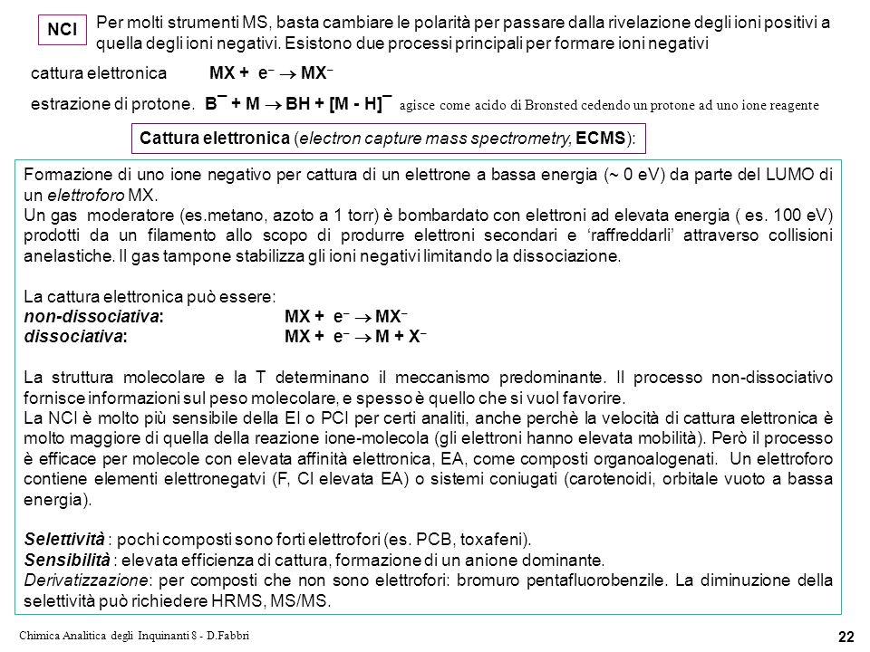 Chimica Analitica degli Inquinanti 8 - D.Fabbri 22 NCI Per molti strumenti MS, basta cambiare le polarità per passare dalla rivelazione degli ioni positivi a quella degli ioni negativi.