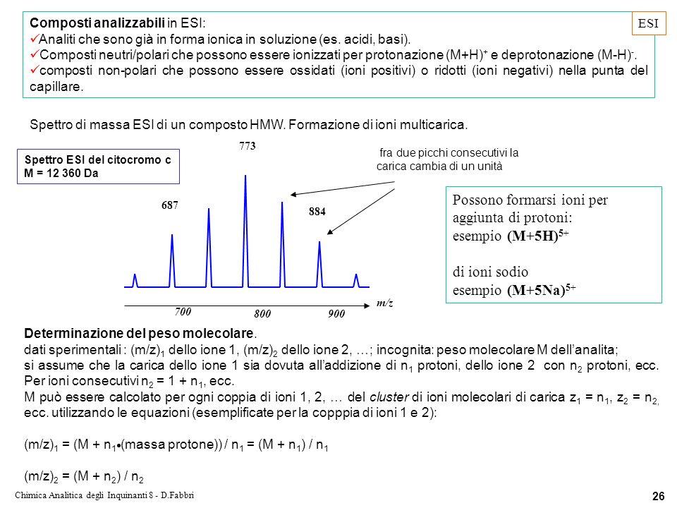 Chimica Analitica degli Inquinanti 8 - D.Fabbri 26 Composti analizzabili in ESI: Analiti che sono già in forma ionica in soluzione (es.