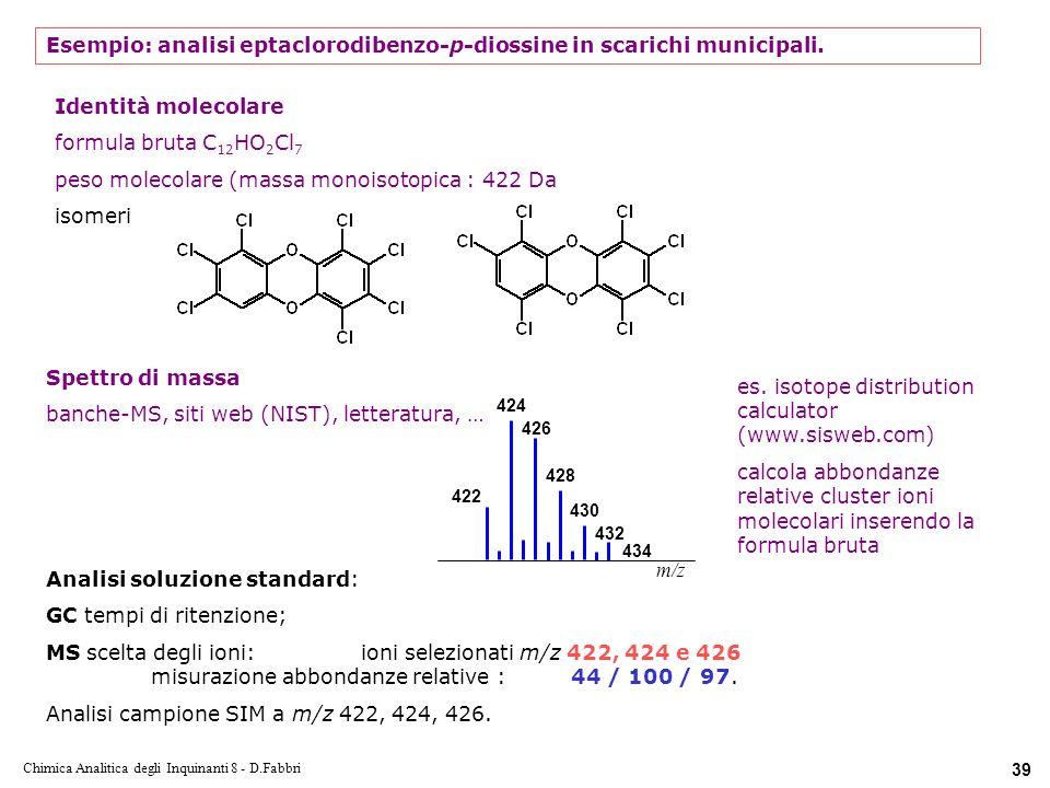 Chimica Analitica degli Inquinanti 8 - D.Fabbri 39 Esempio: analisi eptaclorodibenzo-p-diossine in scarichi municipali.