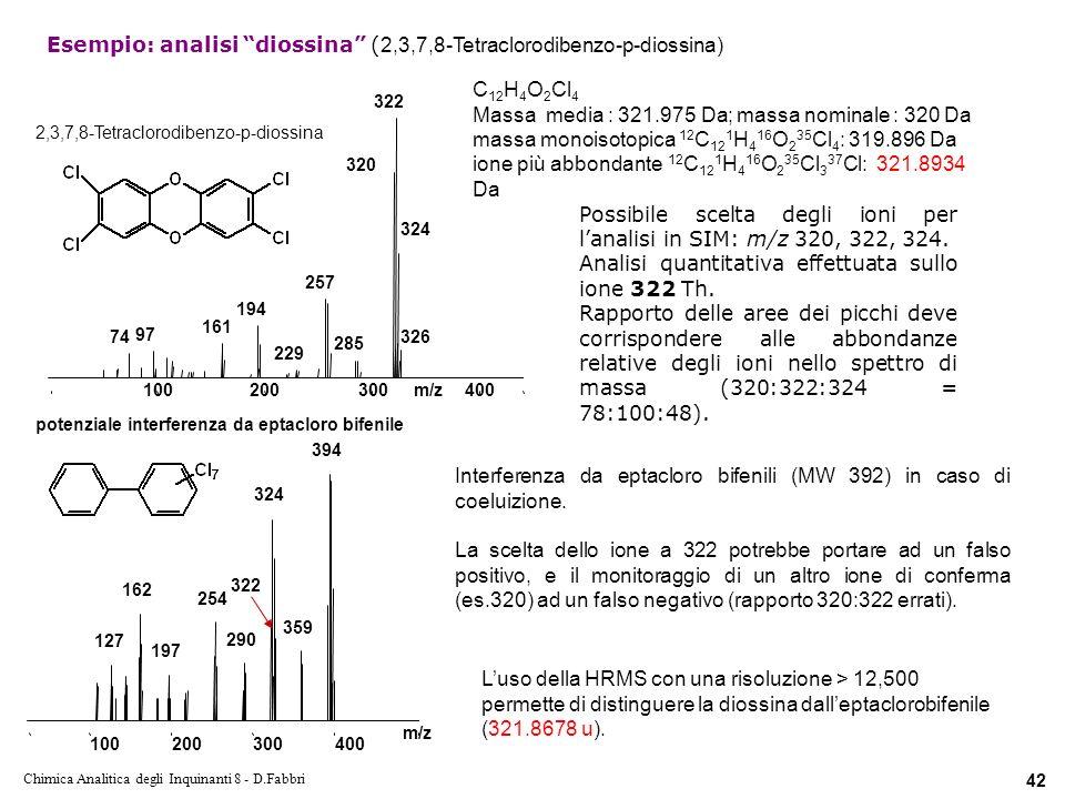 Chimica Analitica degli Inquinanti 8 - D.Fabbri 42 100200300400m/z 97 2,3,7,8-Tetraclorodibenzo-p-diossina 74 161 194 229 257 285 322 324 320 326 Possibile scelta degli ioni per lanalisi in SIM: m/z 320, 322, 324.