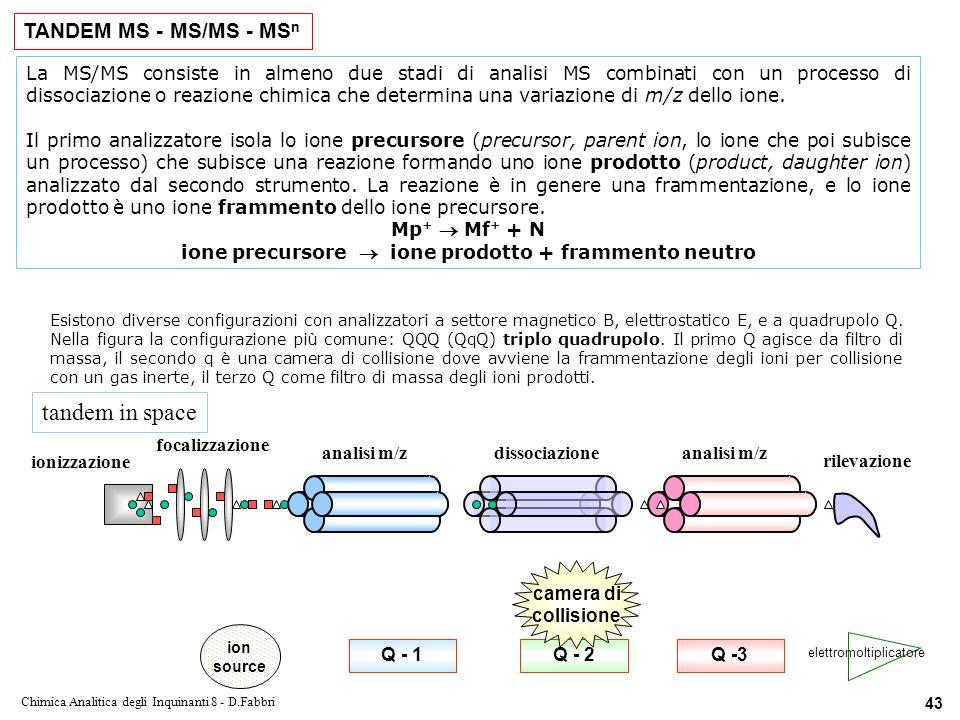 Chimica Analitica degli Inquinanti 8 - D.Fabbri 43 TANDEM MS - MS/MS - MS n La MS/MS consiste in almeno due stadi di analisi MS combinati con un processo di dissociazione o reazione chimica che determina una variazione di m/z dello ione.