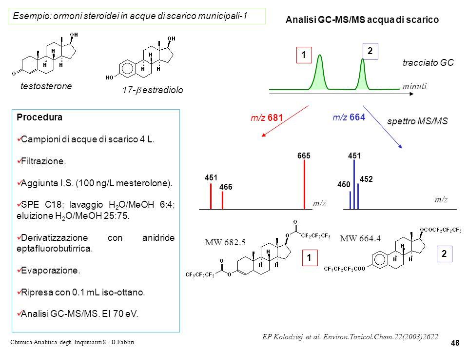 Chimica Analitica degli Inquinanti 8 - D.Fabbri 48 Esempio: ormoni steroidei in acque di scarico municipali-1 17- estradiolo testosterone 451 450 452 m/z 451 466 665 m/z spettro MS/MS Procedura Campioni di acque di scarico 4 L.