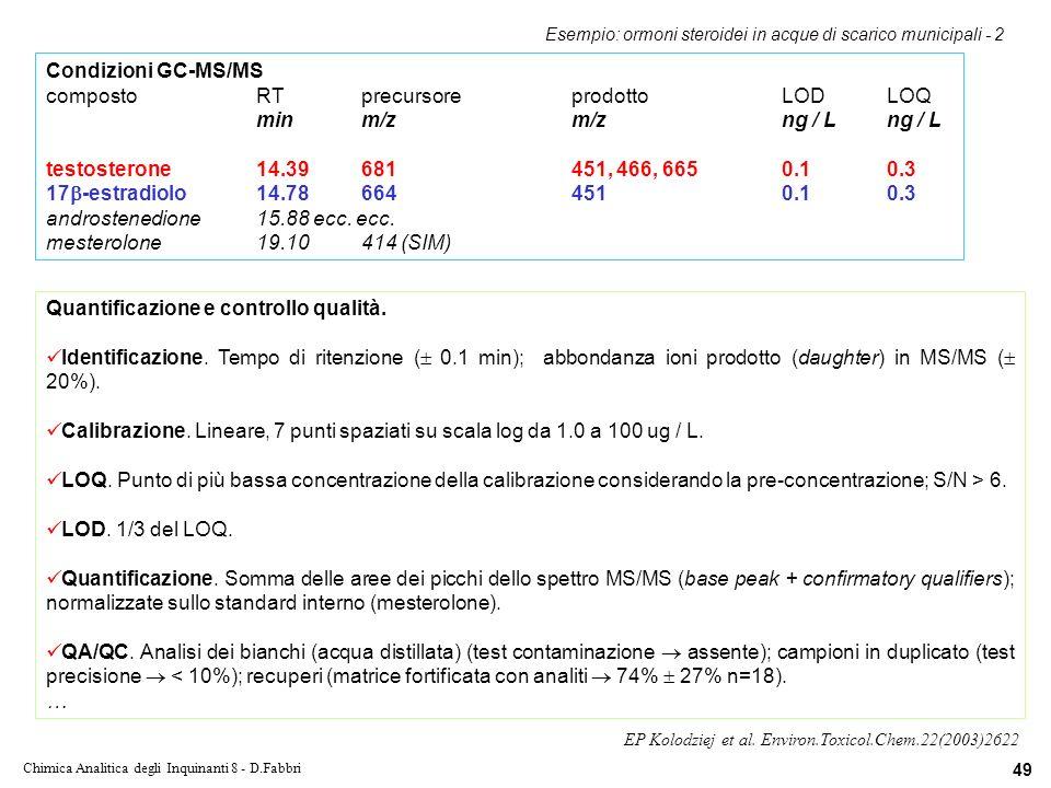 Chimica Analitica degli Inquinanti 8 - D.Fabbri 49 Condizioni GC-MS/MS compostoRTprecursoreprodottoLODLOQ minm/zm/zng / Lng / L testosterone14.39681451, 466, 6650.10.3 17 -estradiolo14.786644510.10.3 androstenedione15.88 ecc.
