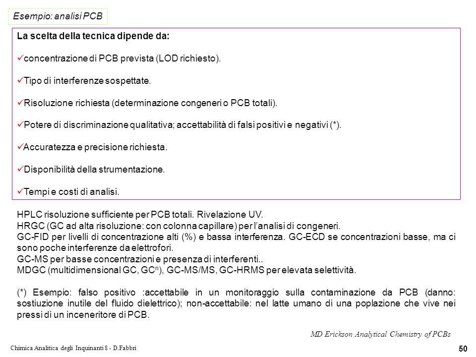 Chimica Analitica degli Inquinanti 8 - D.Fabbri 50 La scelta della tecnica dipende da: concentrazione di PCB prevista (LOD richiesto).