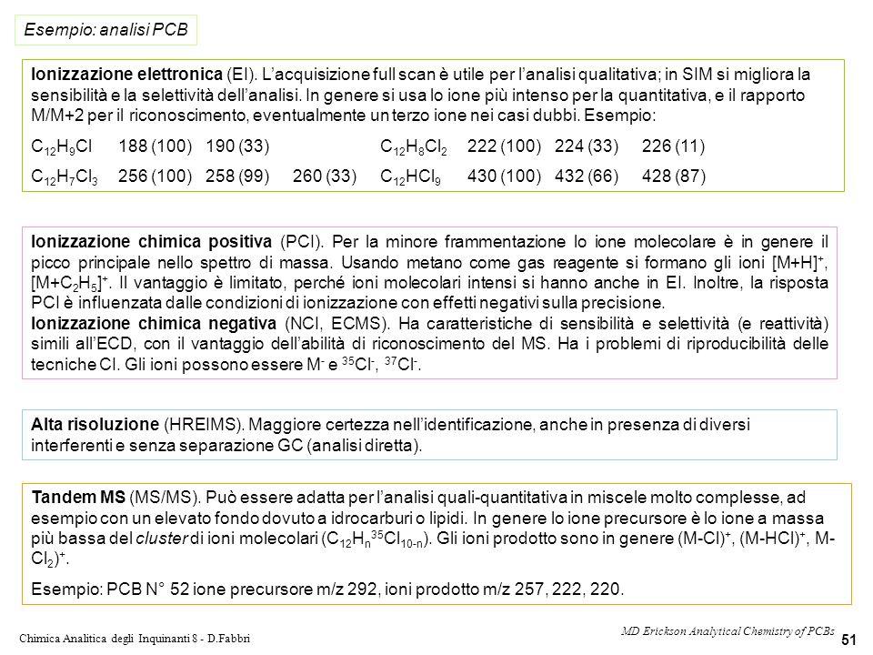 Chimica Analitica degli Inquinanti 8 - D.Fabbri 51 MD Erickson Analytical Chemistry of PCBs Ionizzazione chimica positiva (PCI).
