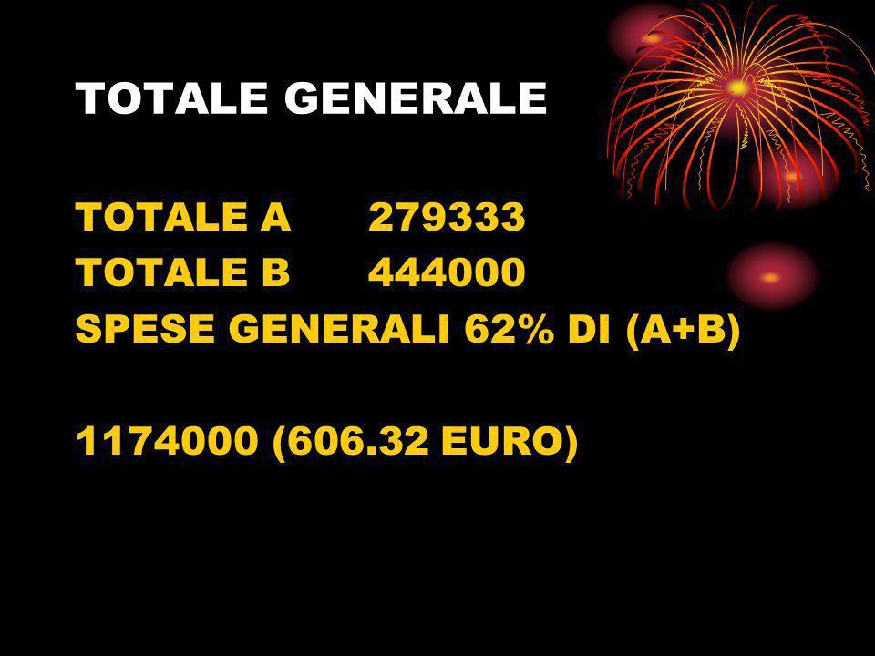 TOTALE GENERALE TOTALE A 279333 TOTALE B 444000 SPESE GENERALI 62% DI (A+B) 1174000 (606.32 EURO)