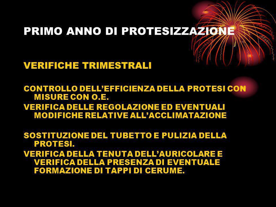 PRIMO ANNO DI PROTESIZZAZIONE VERIFICHE TRIMESTRALI CONTROLLO DELLEFFICIENZA DELLA PROTESI CON MISURE CON O.E.