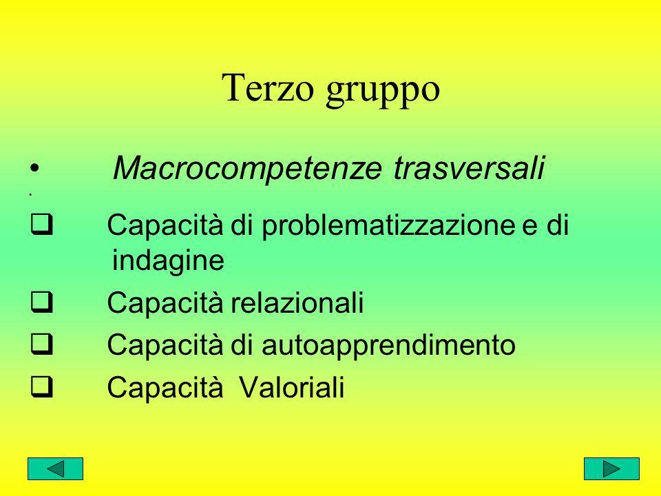 Secondo gruppo Macrocompetenze disciplinari Scientifiche Storiche