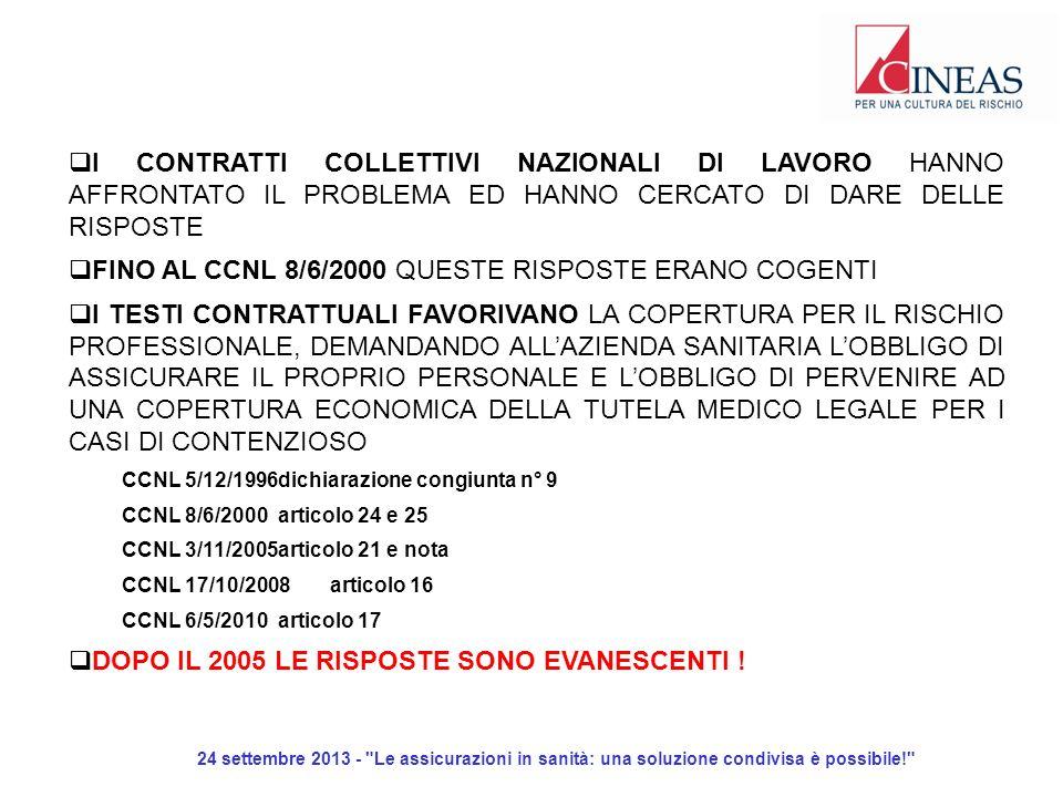 24 settembre 2013 - Le assicurazioni in sanità: una soluzione condivisa è possibile! CONTRATTO COLLETTIVO NAZIONALE DI LAVORO – 3/11/2005 Art.