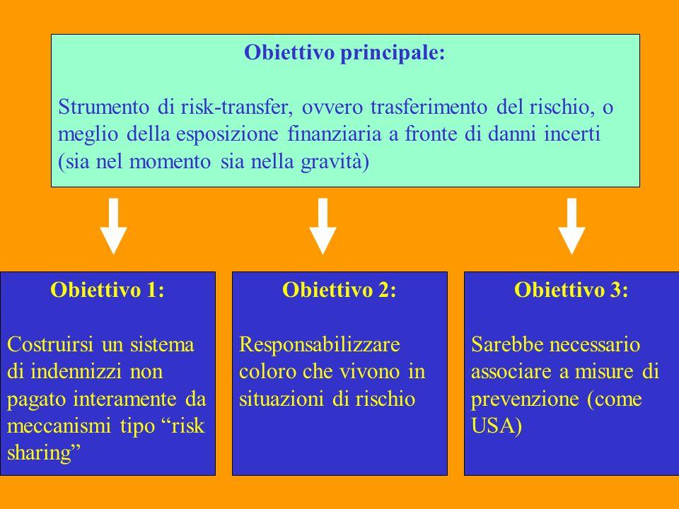 Obiettivo 1: Costruirsi un sistema di indennizzi non pagato interamente da meccanismi tipo risk sharing Obiettivo principale: Strumento di risk-transf