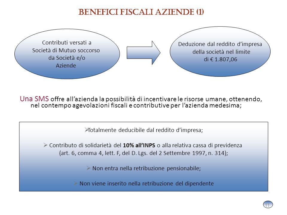 11 Benefici fiscali AZIENDE (1) Una SMS offre allazienda la possibilità di incentivare le risorse umane, ottenendo, nel contempo agevolazioni fiscali e contributive per lazienda medesima; 11 Totalmente deducibile dal reddito dimpresa; 10% allINPS Contributo di solidarietà del 10% allINPS o alla relativa cassa di previdenza (art.