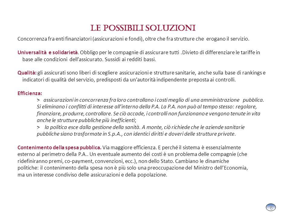 66 Le Possibili soluzioni Concorrenza fra enti finanziatori (assicurazioni e fondi), oltre che fra strutture che erogano il servizio.