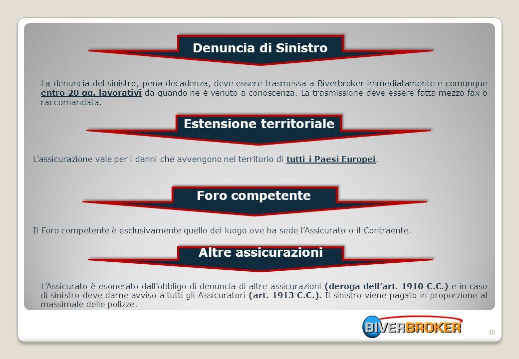 10 Lassicurazione vale per i danni che avvengono nel territorio di tutti i Paesi Europei.