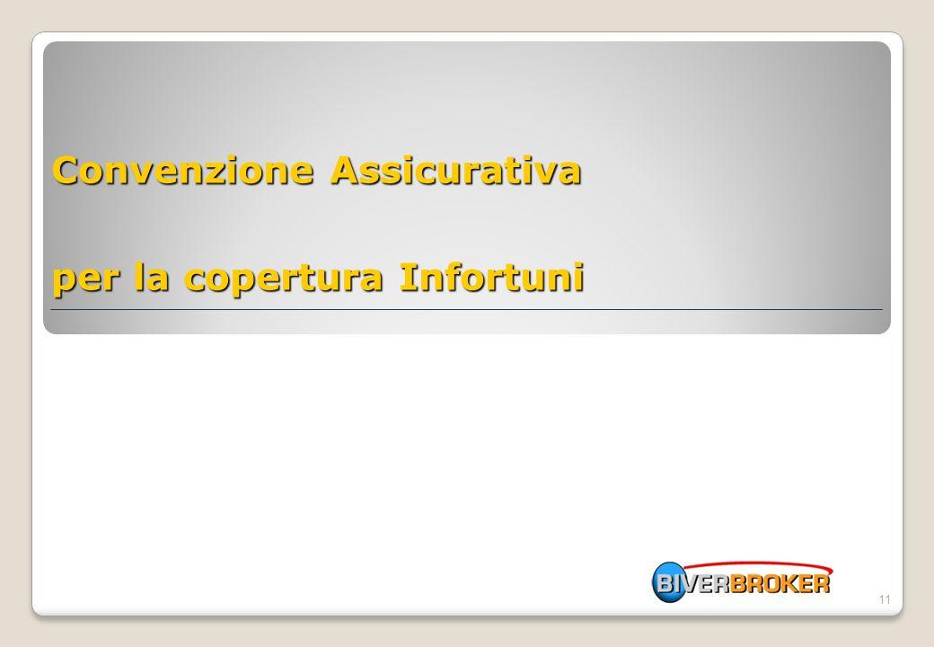 Convenzione Assicurativa per la copertura Infortuni 11