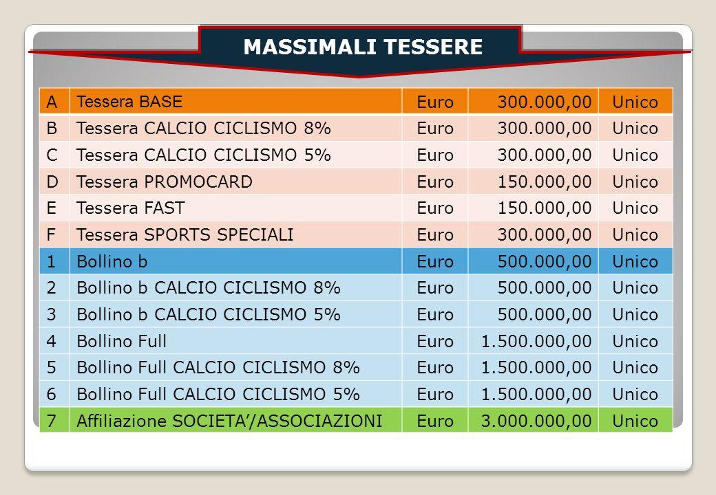 I massimali di Responsabilità Civile delle TESSERE sono i seguenti: a) PROMOCARD : euro 150.000,00 unico b) BASE : euro 300.000,00 unico c) DIRIGENTE : euro 1.500.000,00 unico d) INTEGRATIVA B : euro 500.000,00 unico e) INTEGRATIVA B PLUS : euro 500.000,00 unico f) SOCIETA e AFFILIATI : euro 3.000.000,00 unico g) COMITATI NAZ., REG.,PROV.