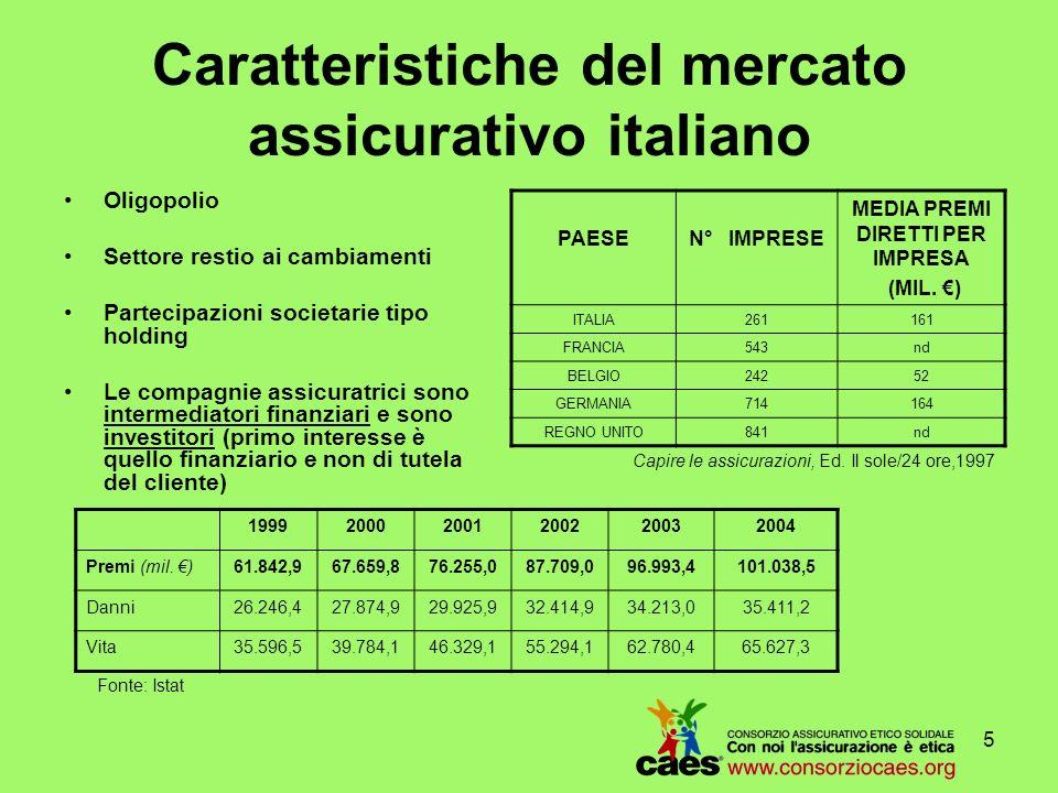 4 IMPRESE CHE ESERCITANO L ATTIVITA ASSICURATIVA E RIASSICURATIVA IN ITALIA A N I IMPRESE NAZIONALIIMPRESE ESTERE TOT.