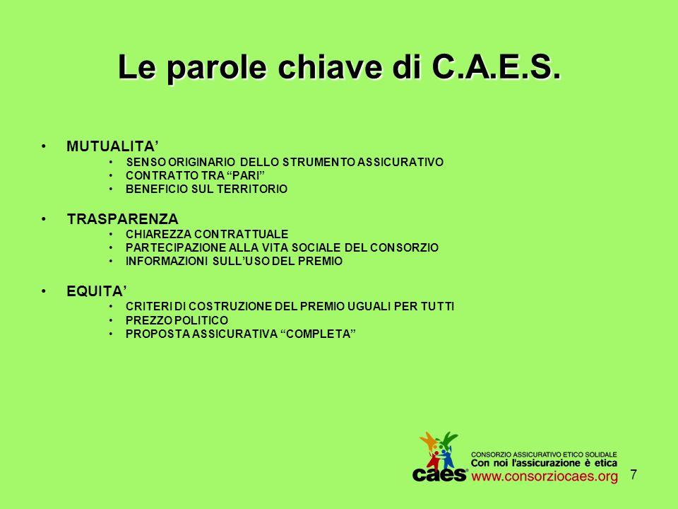 6 C.A.E.S.