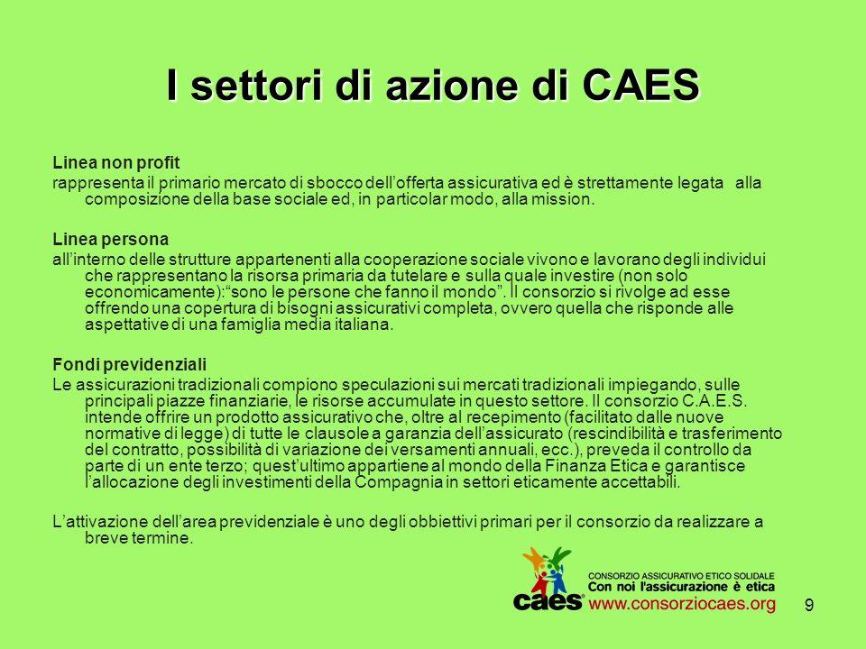 8 Innovazione con Consorzio C.A.E.S.