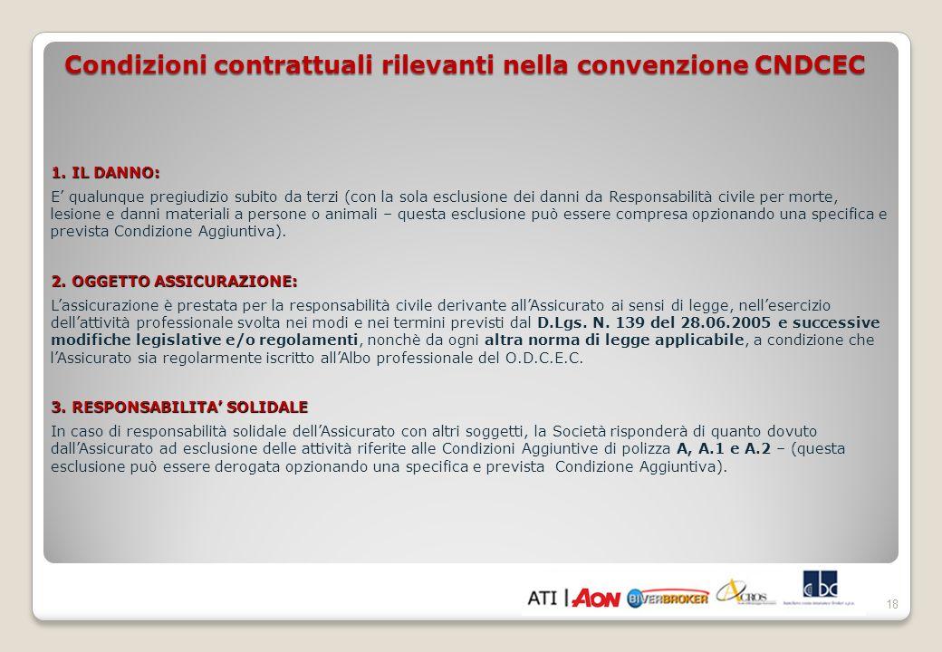 19 Condizioni contrattuali rilevanti nella convenzione CNDCEC 4.