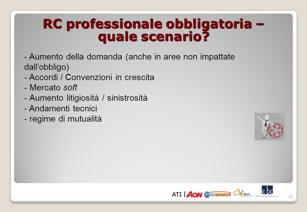 41 RC professionale obbligatoria – quale scenario.