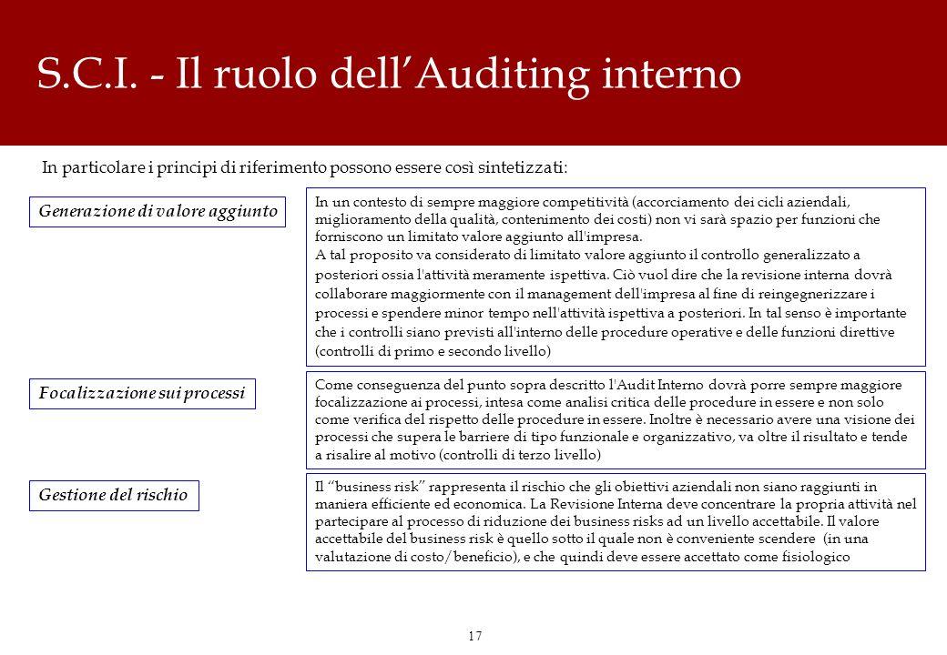 17 S.C.I. - Il ruolo dellAuditing interno In particolare i principi di riferimento possono essere così sintetizzati: Generazione di valore aggiunto In