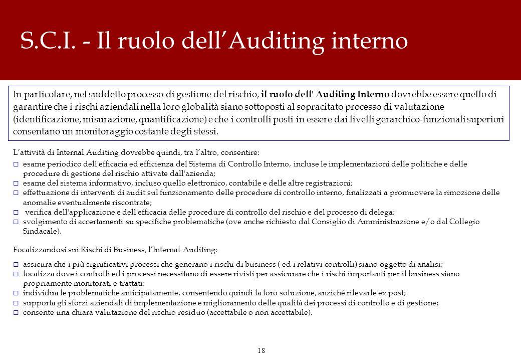 18 S.C.I. - Il ruolo dellAuditing interno In particolare, nel suddetto processo di gestione del rischio, il ruolo dell' Auditing Interno dovrebbe esse