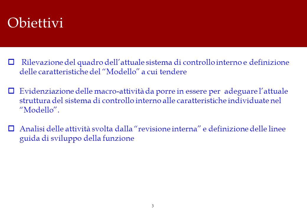 3 Obiettivi oEvidenziazione delle macro-attività da porre in essere per adeguare lattuale struttura del sistema di controllo interno alle caratteristi