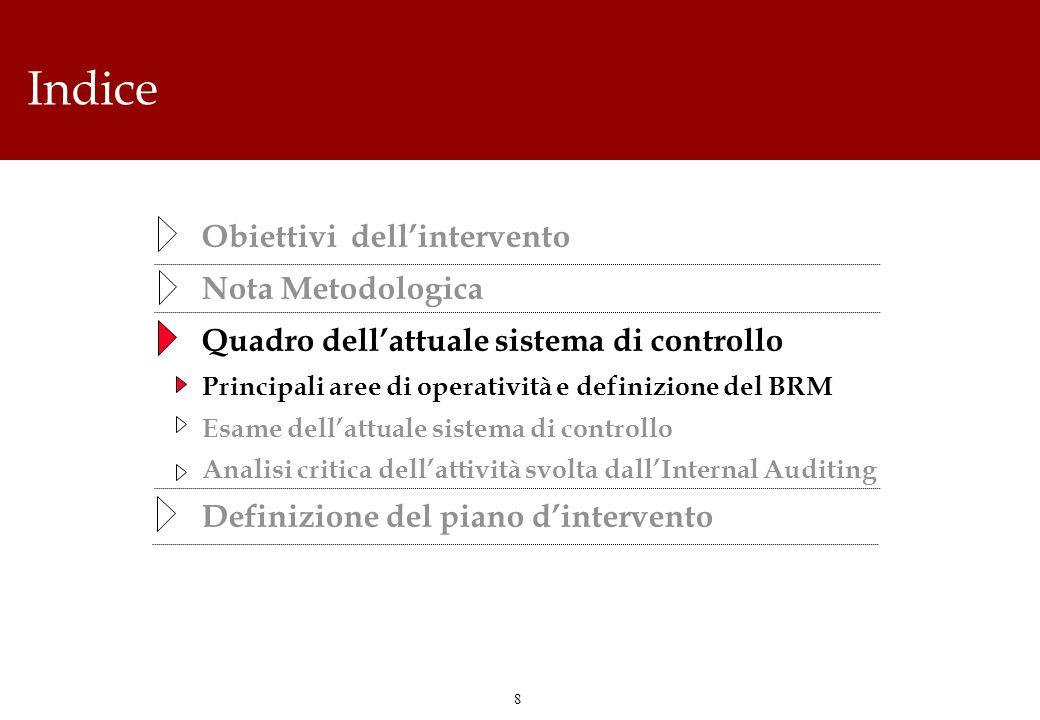 8 Indice Obiettivi dellintervento Nota Metodologica Quadro dellattuale sistema di controllo Principali aree di operatività e definizione del BRM Esame