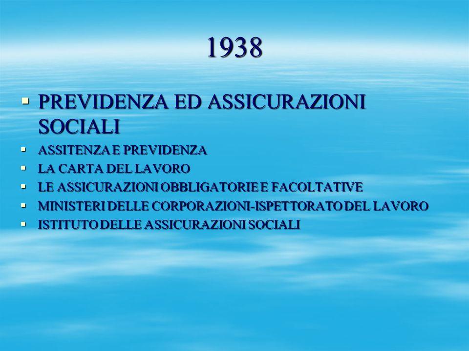 1938 PREVIDENZA ED ASSICURAZIONI SOCIALI PREVIDENZA ED ASSICURAZIONI SOCIALI ASSITENZA E PREVIDENZA ASSITENZA E PREVIDENZA LA CARTA DEL LAVORO LA CART