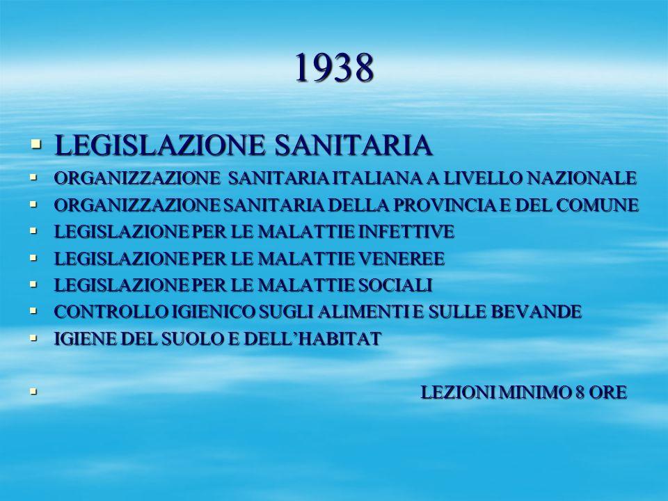 1938 LEGISLAZIONE SANITARIA LEGISLAZIONE SANITARIA ORGANIZZAZIONE SANITARIA ITALIANA A LIVELLO NAZIONALE ORGANIZZAZIONE SANITARIA ITALIANA A LIVELLO N